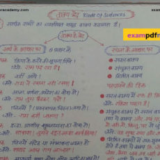 Download Physics Hindi and Geography PDF Notes