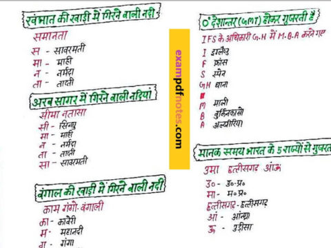 General science questions for competitive exams pdf in hindi